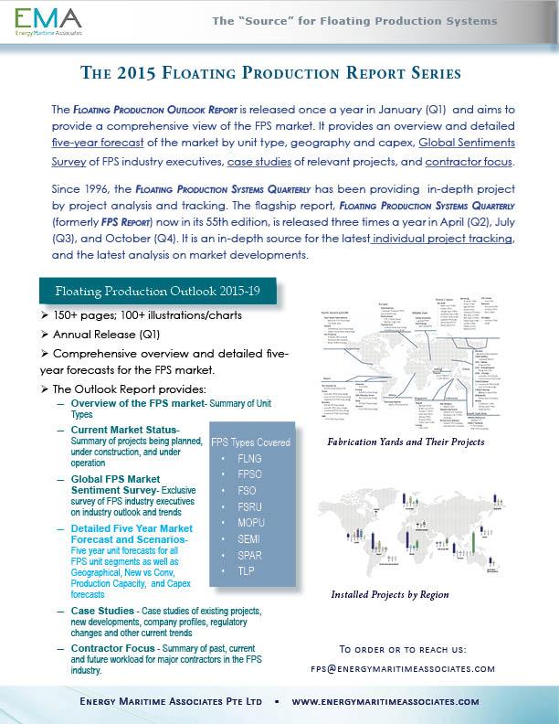 EMA FPS Order Form